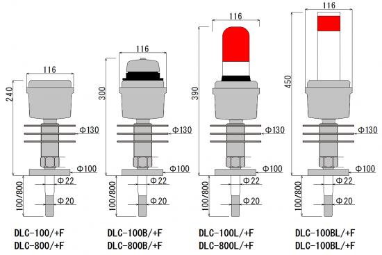 Drum Level Communicator DLC Series