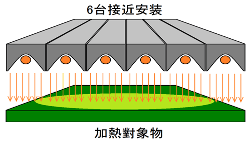 HLH-35的特徵