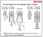 鹵素燈線型加熱器的概要和型號選定