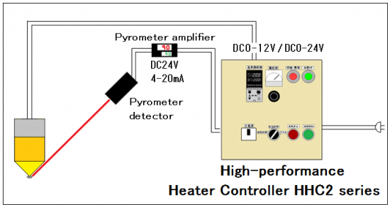 7.Automatic temperature control → HHC 2 series