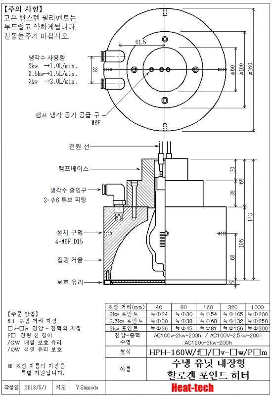 HPH-160의 외형도