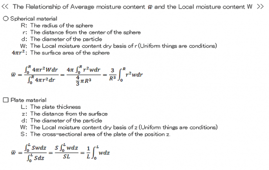 The Local moisture content and the Average moisture content