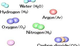 The air and the nitrogen