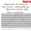 The heating temperature of the Halogen Point Heater