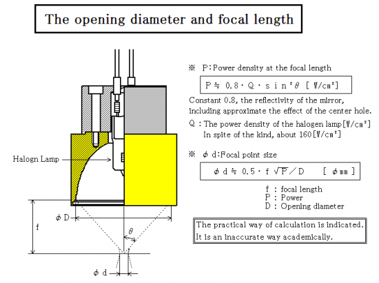 2-4.The opening diameter and focal length