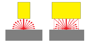 5-3-4.Reuse of reflected infrared rays