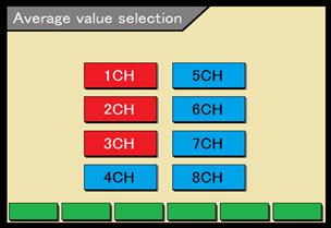 Average value control function