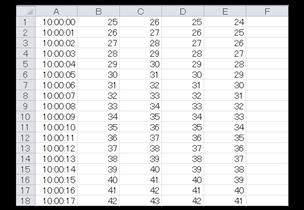 Memory card data folder function