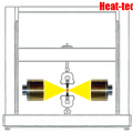 No.23 Temperature setting of the tensile testing machine (non-magnetic material and high temperature) -Halogen Point Heater Best Applications List
