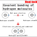 Basic knowledge of Resin heating 3.The kind of resin-1 The type of bond and molecular