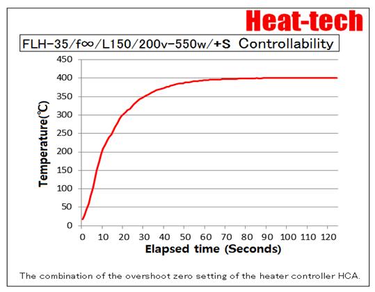 Parallel beam type far-infrared line heater FLH-35 Series3