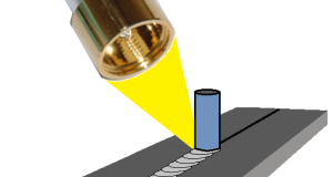 No.32 Auxiliary heat source of friction stir welding