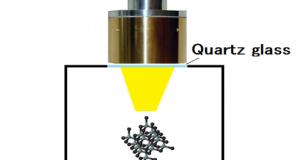 No.35 Calcination of SiC silicon carbide