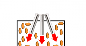 Hot air roasting of Cacao beans