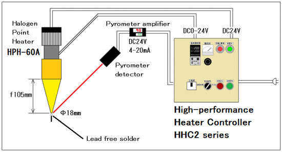 No.1 Feedback control of halogen heater for solder melting