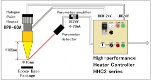 No.3 Heat dry feedback control of a Epoxy Base package