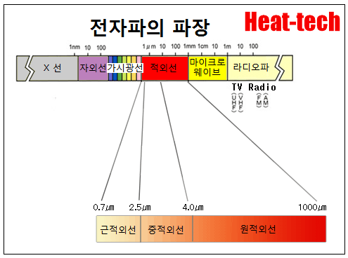 적외선 히터