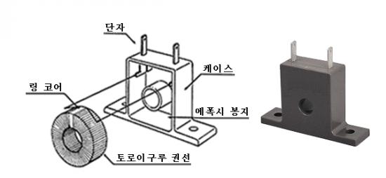구조 (전류 변환 방식)