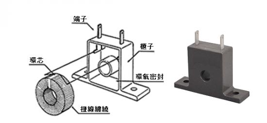 結構(電流互感器方法)