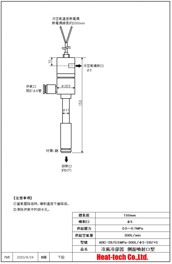 ABC外形圖