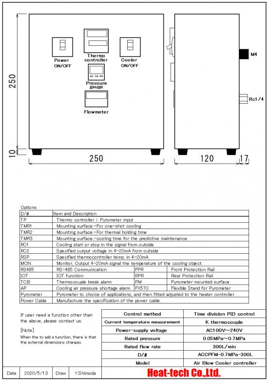 Built-in pressure gauge and flowmeter ACCPFM