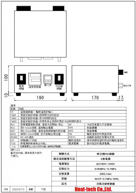 內置壓力表型 ACCP