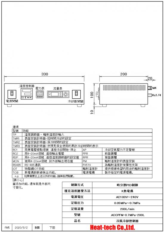 內置壓力表和流量表型 ACCPFM